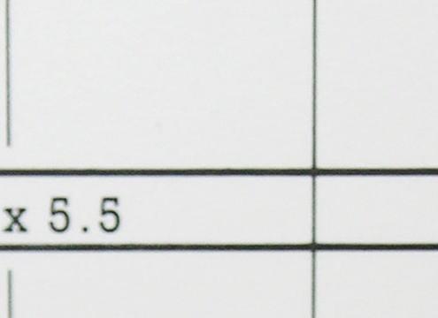 Schriftgrössenkonzept: Charts mit richtigen Größenverhältnissen