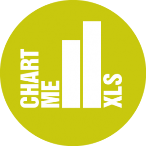 Chart-me XLS