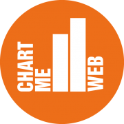 Chart-me WEB Logo