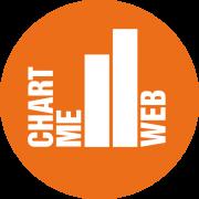 Chart-me WEB