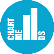 Chart-me DS Logo