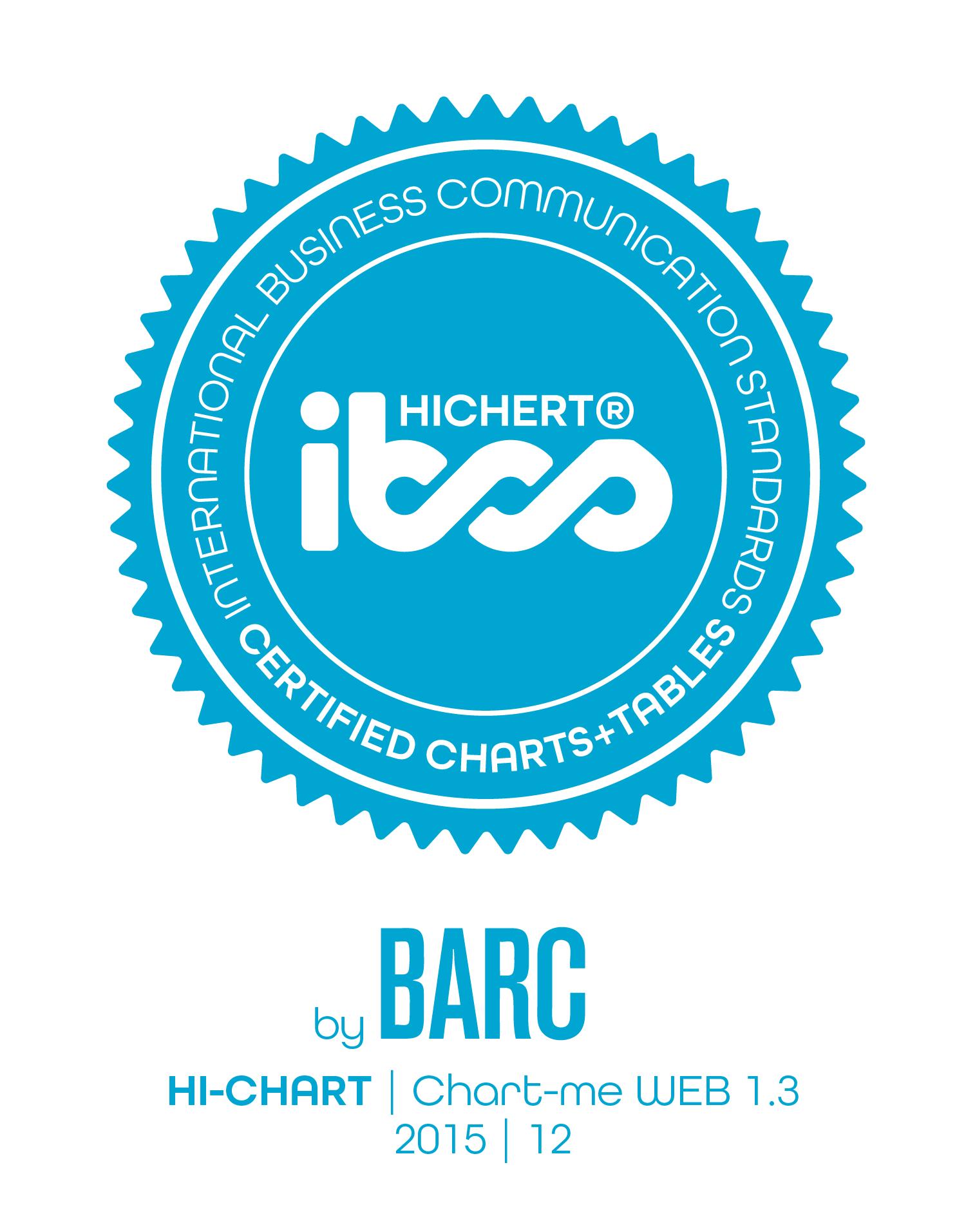 IBCS certification Chart-me WEB