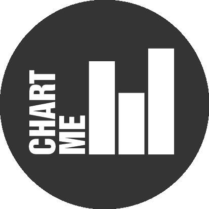 Chart-me