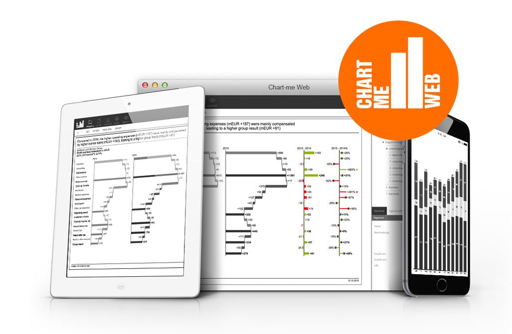 Hi-Chart Chart-me WEB