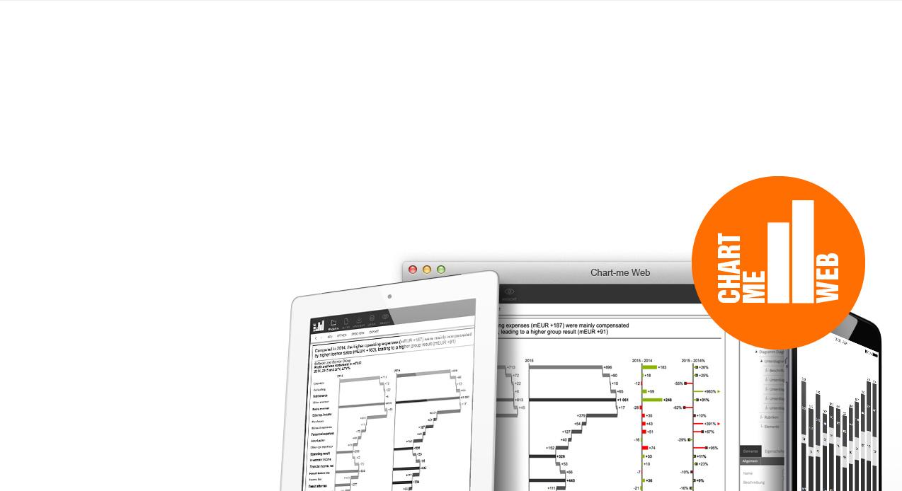 Chart-me WEB mobile