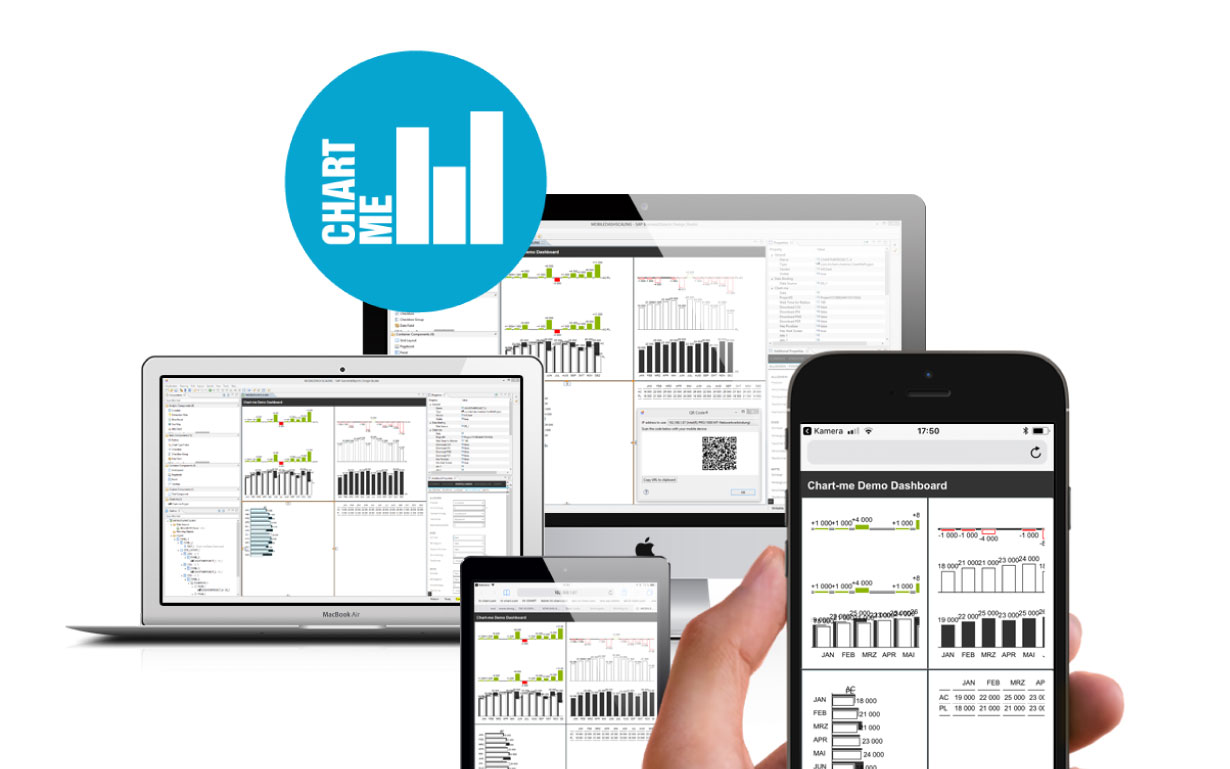 Chart-me im SAP Lumira-Designer