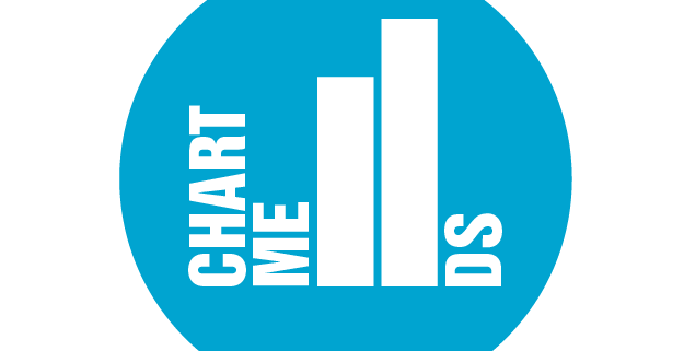 Produkt Chart-me DS