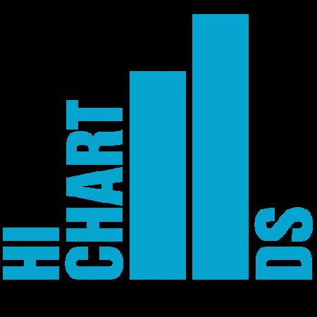 Produkt hi-chart DS
