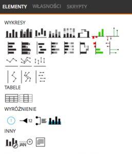 Diagrammtypen in Polnischer Sprache