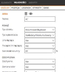 Eigenschaften in Polnischer Sprache