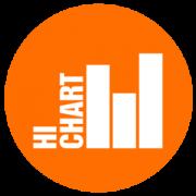 hi-chart