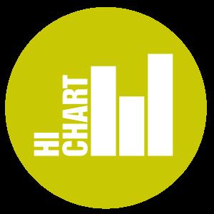 hi-chart Excel