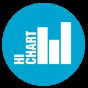 hi-chart DS für SAP Lumira