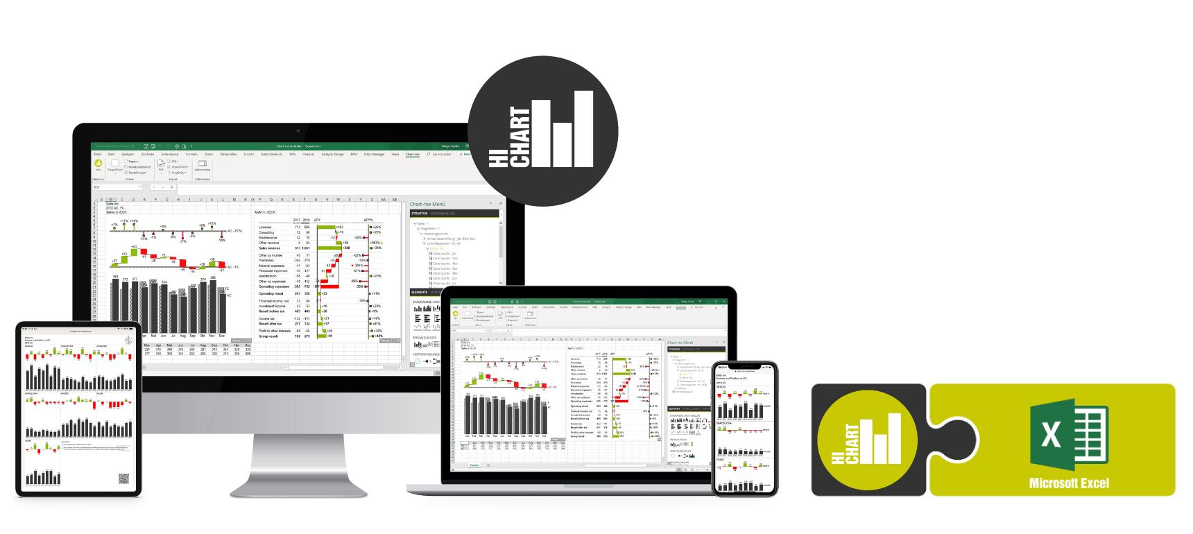 Produkte-hi-chart Excel